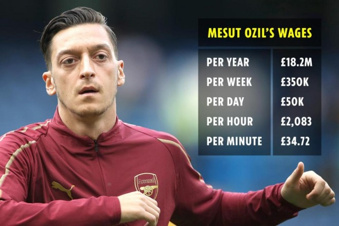 SPORT-PREVIEW-Mesut-Ozil-Graphic