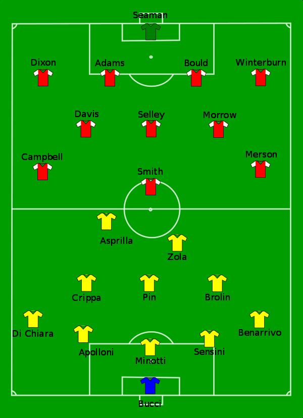 Arsenal_vs_Parma_1994-05-04